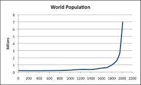 World-Population-1
